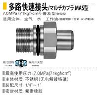 MAT-3S日东工器快换接头|NITTO KOHKI|