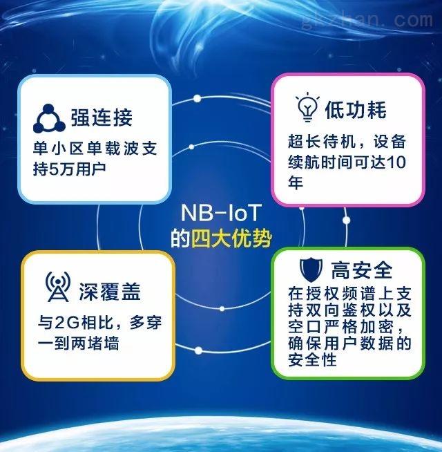 NB四大优势.jpg
