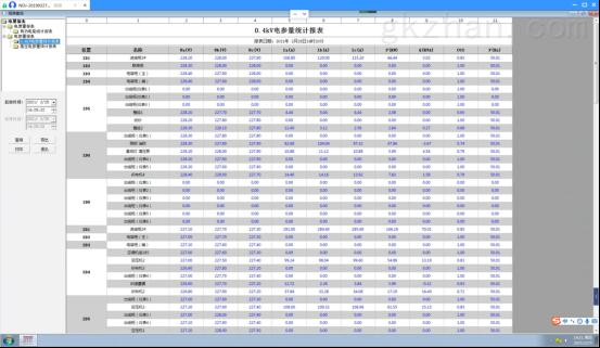 已过滤:安科瑞AM5系列微机保护装置及电力监控系统在鸿盛环保集团衢州项目配电工程的应用-20210731(1)2565.png
