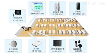 仓库物资管理系统