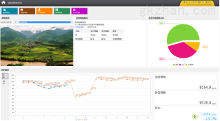 2174Acrel-5000能耗管理系统在荆州民用机场的应用1310.png