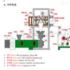 薄膜吹塑机ASA-RT张力传感器ATB-P的应用