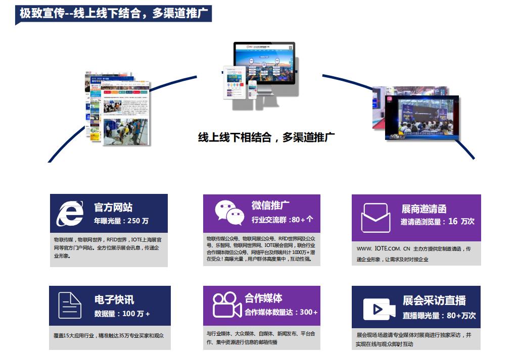 上海物联网展--IOTE 2022 第十七届国际物联网展?上海站