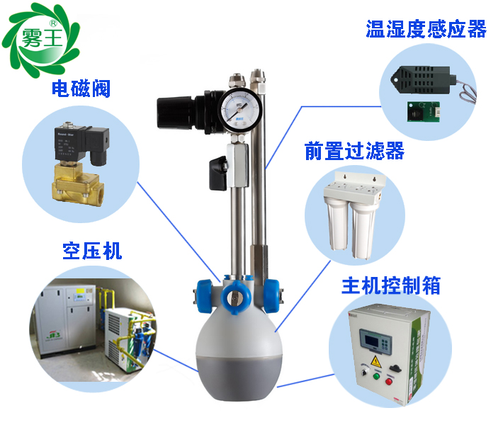 印刷行業加濕器系統組成圖