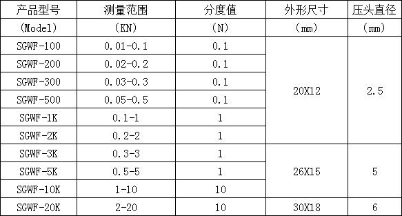 测量焊点焊接牢固性环球体育